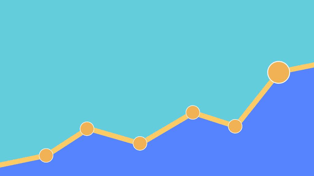 מדד קידום